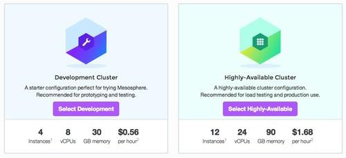 Some pricing options for a Google Mesos cluster