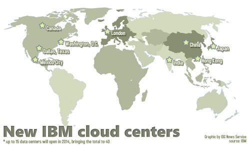 By the end of 2014, IBM will be running 40 data centers worldwide for its cloud operations