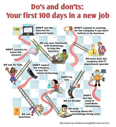 For young tech workers career advancement is like a game of chutes and ladders.