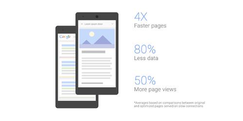Google speeds Web pages