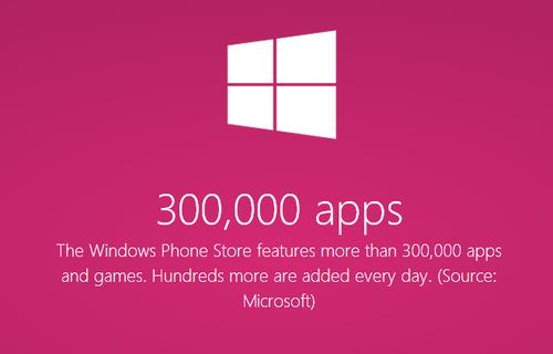 Microsoft heralded the 300,000 app achievement on its 'By the numbers' website.